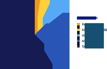 crypto-home-circle-diagram