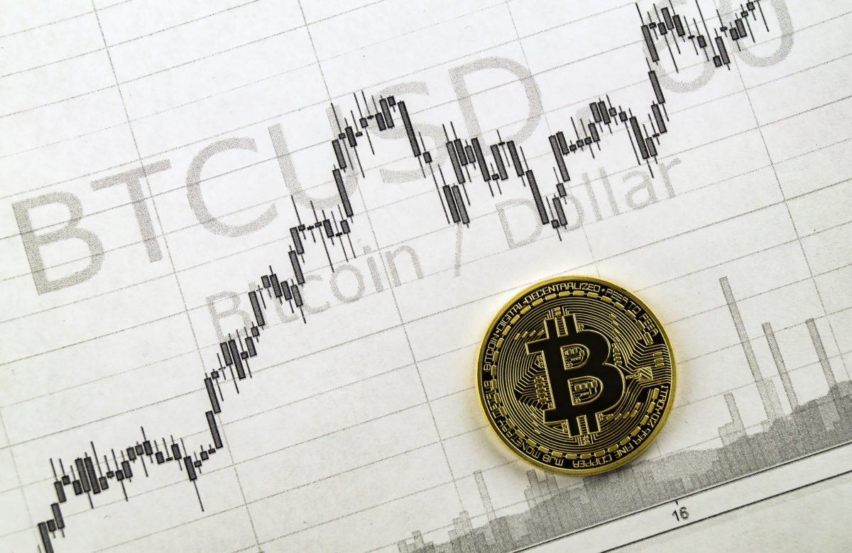 Bitcoin Forms Coveted EMA Bull Cross Amidst Early Morning Surge