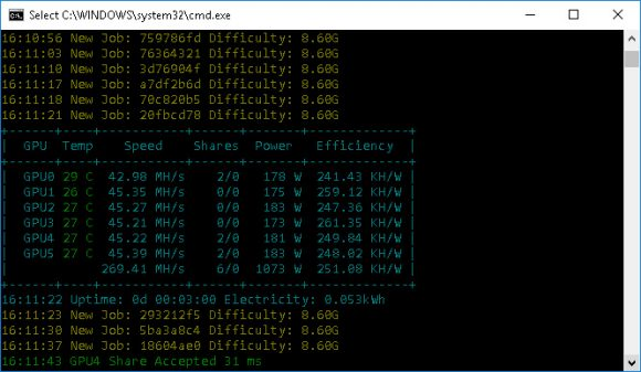 New GMiner v1.71 With Ethash Algorithm Support for Nvidia GPUs