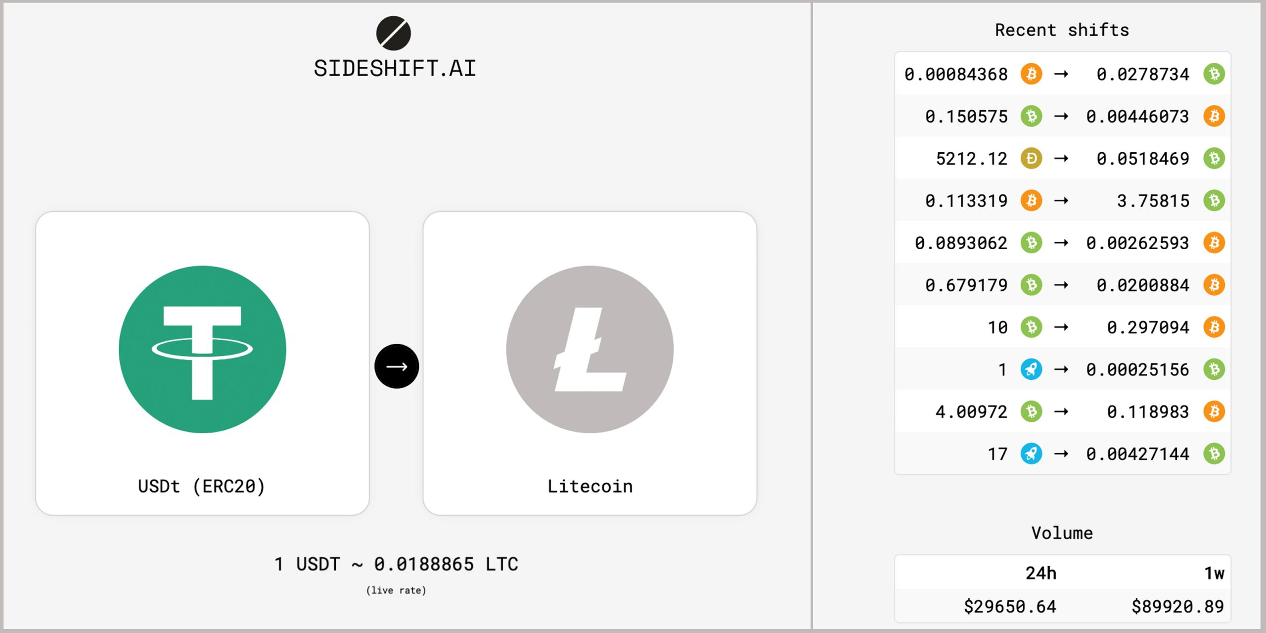 Crypto Swapping App Sideshift AI Drops Access Code Requirement