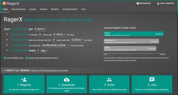 RagerX, a New Faster Mining Software for RandomX With Own Dedicated Pool