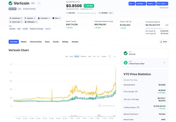 Have You Been Mining VertCoin (VTC), Today the Price is Up 100%
