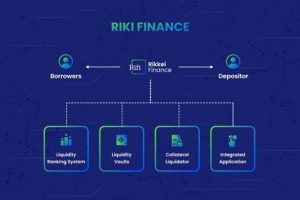 5 Reasons Why RiFi Is Going To Change the DeFi Lending Ecosystem