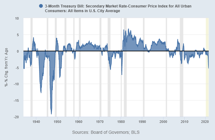 As the Stock Market Dives Report Shows 'US Households Now Have Record High Exposure to Stocks'